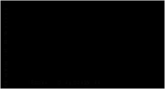 Резьбовой герметик Loctite ® 577 (Локтайт 577) Скорость полимеризации на различных материалах