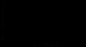 Скорость полимеризации Loctite ® 660 (Локтайт 660) на различных материалах