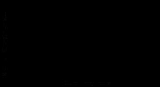 Зависимость скорости полимеризации Loctite ® 660 (Локтайт 660) от температуры